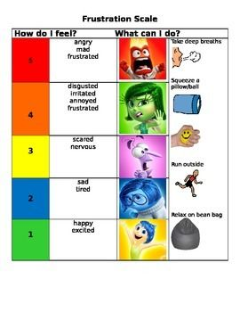 This product is a frustration scale, based on the 5 Point Scale system, which uses the characters from the popular movie Inside Out. Teachers can use this frustration scale to help teach their students how to identify their current emotions starting with joy and increasing by severity all the way up to anger.