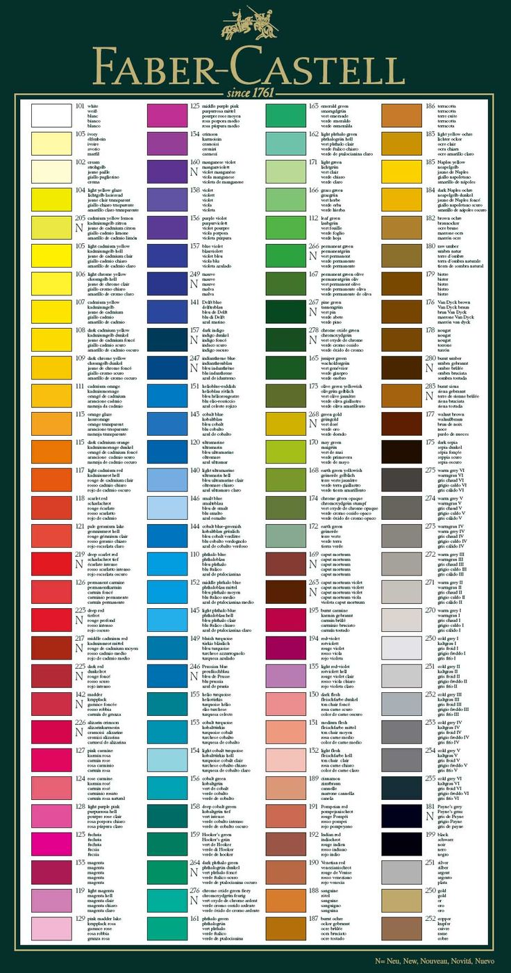 Munsell Color Chart Online Free | Faber Castell Colour Chart Information Hints and Tips