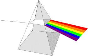 Rainbow  Colours Prisma