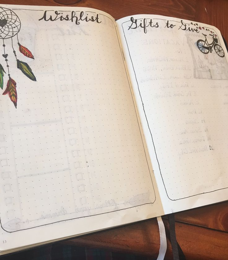 Bullet journal bujo page layout wish list gifts to give