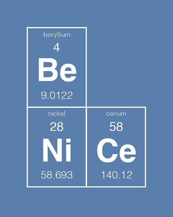 Need for my classroom wall.... ap-chemistry