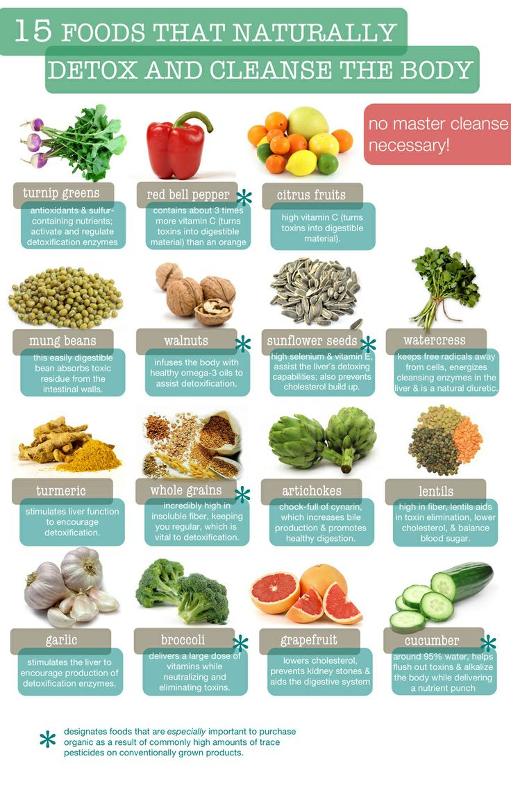 15 Great foods that naturally detox and cleanse the body.