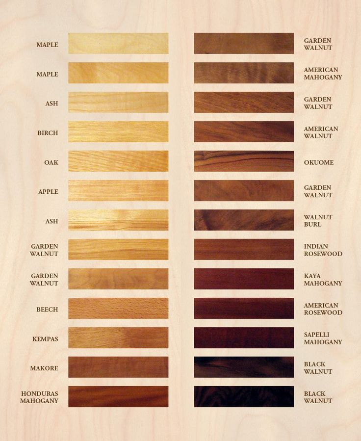 Wood Color Chart by  Wood Arts – Intarsia Portraits