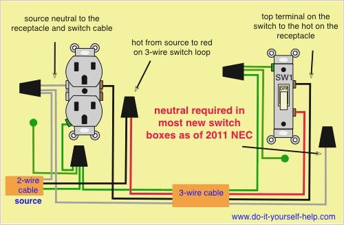 Outlet Switch Wiring Diagram In 2019