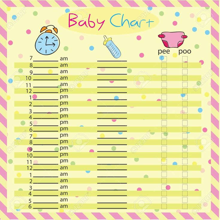 Image result for baby  schedule