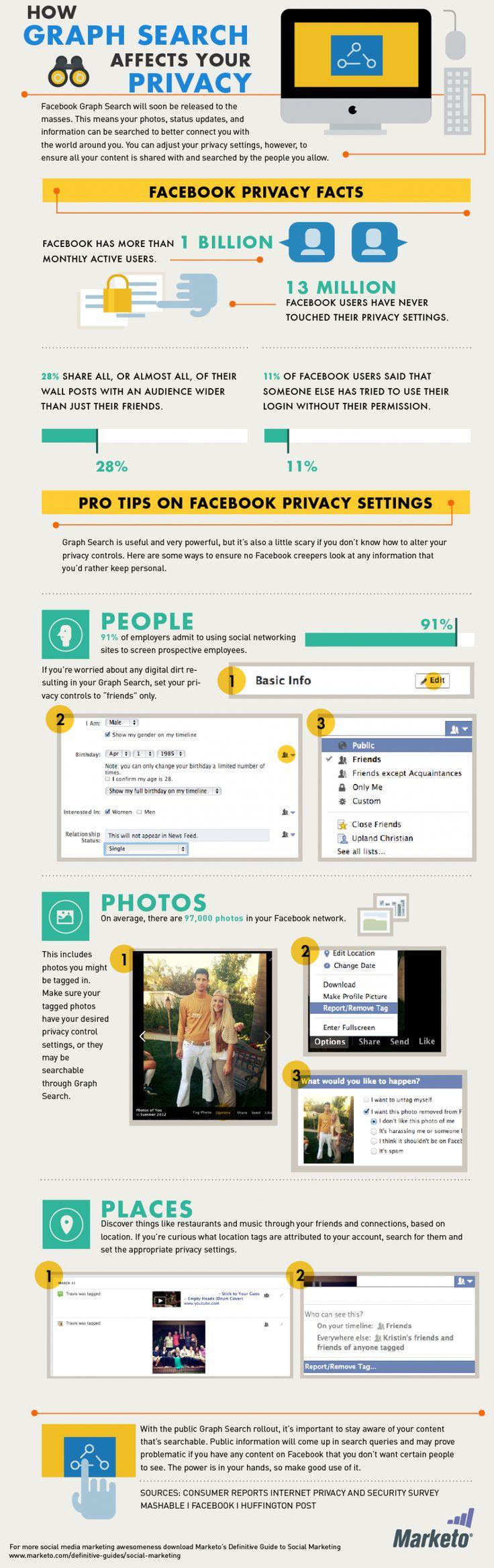 Wie man seine Privatsphäre-Einstellungen einrichten sollte, um von der Facebook Graph Search nicht erfasst zu werden.
