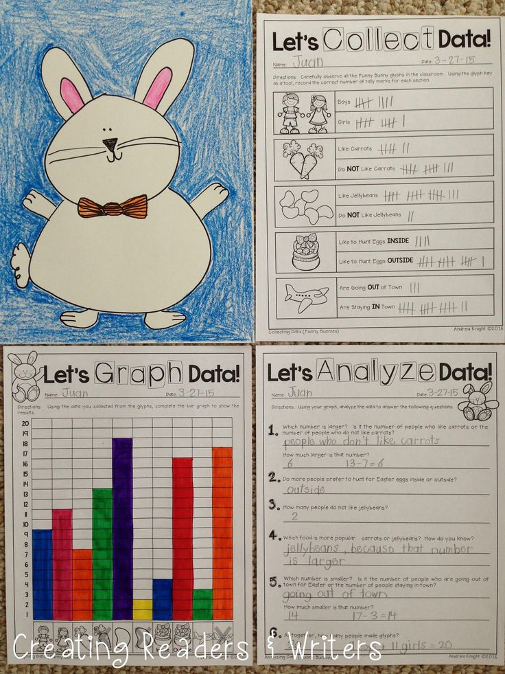 """Combine art and math with this """"Funny Bunny Glyph & Graph"""" activity for Easter.  After the directed drawing, students collect, graph, and analyze class data. $"""