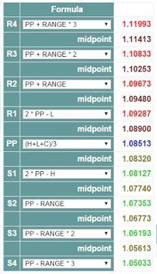 247 60 second binary options strategy pdf