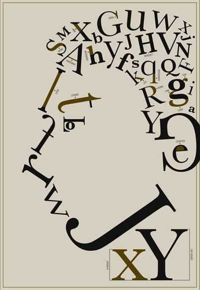 The anatomy of type and the face. This is an awesome design. Very cool.
