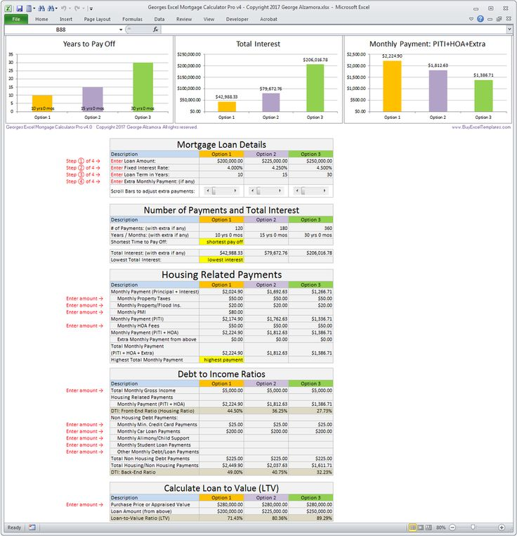 Mortgage Extra Payment Calculator Excel Amortization Spreadsheet