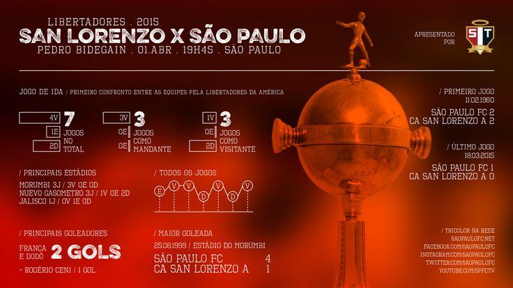 #89 - Copa Libertadores da América: San Lorenzo x São Paulo - 01.04.2015
