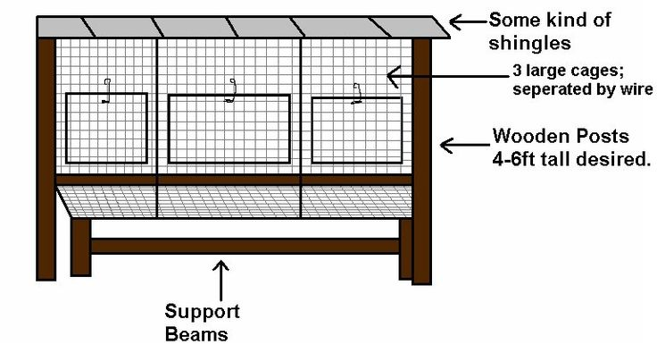 Easy rabbit hutch designs woodworking projects plans for Simple rabbit hutch plans