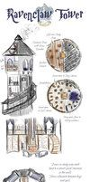 Ravenclaw Tower by *Whisperwings. Such a neat and intricate look!!!