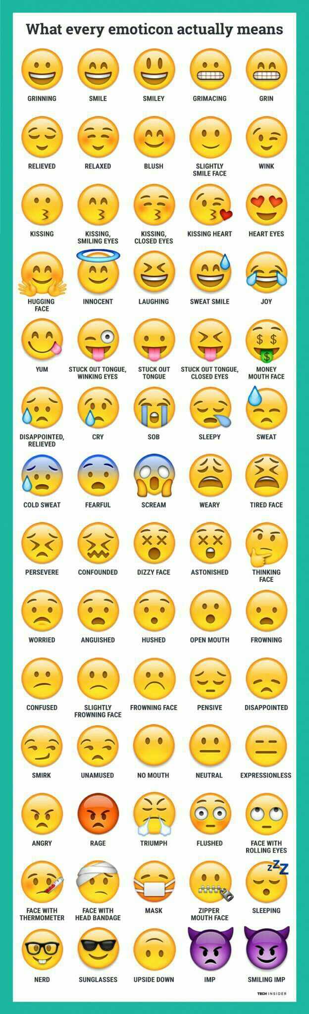 Significado de emojis                                                                                                                                                                                 More