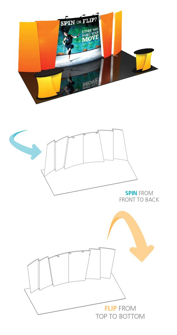 Flip Kit 01 -  versatile, multi-layered 10' x 20' backwall, frame includes 2 OCE cases, counters and lighting NOT included in kits, • for spin option, requires double-sided graphics • for flip option, requires 2 sets of graphics or double-sided graphics. #Trade#show #Displays #Backwall. Call us today for a quote. 1-866-7ULTIMA (1-866-785-8462).