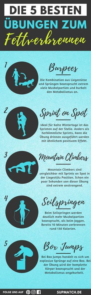 Die 5 besten Übungen zum Fettverbrennen und erfogreich abzunehmen.