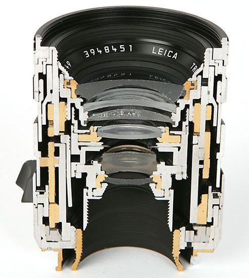 Anatomie dun Leica anatomie leica M6 objectif decoupe 05 technologie photographie bonus