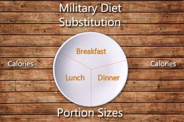 военная диета-3 День Военно диета военная диета-три дня военная диета-военные 3 день диеты-militarydiet-армия диета-похудеть-похудение-похудеть на 10 кг за 3 дня-похудеть на 10 кг-похудеть на 5 кг-военная диета-3 День Военно диета меню-военная диета меню-военная диета калорий