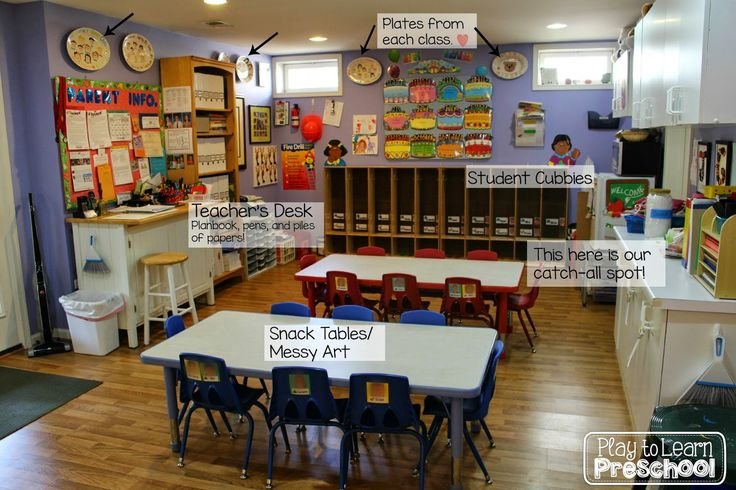 A Tour of the Classroom Preschool Play and Learn