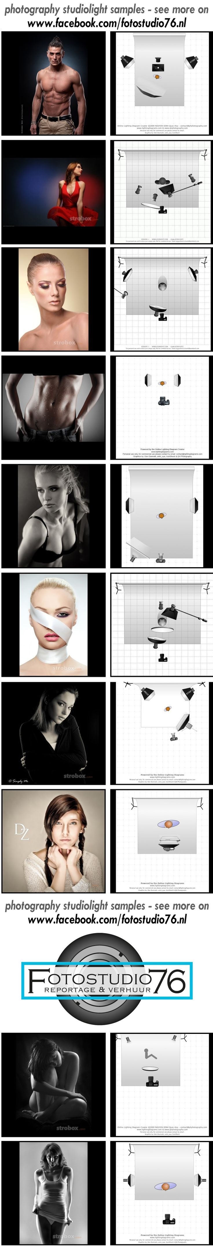Photography tips | Photography lighting setups. | Studio photo light