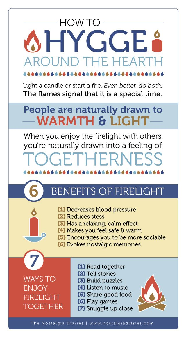 How to to incorporate hygge into your everyday life through the use of firelight (such as candles and fireplaces). Includes 6 benefits of firelight and 7 ways to enjoy firelight together. Enjoy some special time with loved ones today by practicing hygge (hoo-gah), the Danish term for coziness. | Learn more about how to live an inspired, nostalgic life at www.nostalgiadiaries.com.
