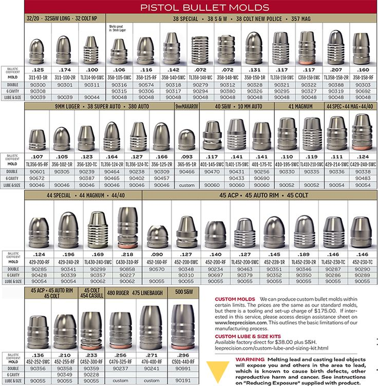 lee precision bullet mold chart