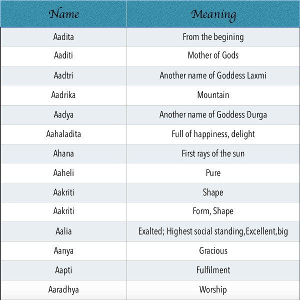 10 Best Christian Baby Names With Meaning Images On -4991