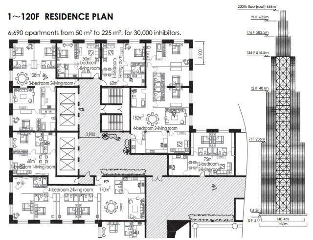 sky vue floor plan pdf