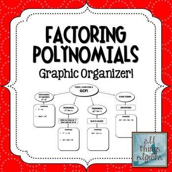 Homework help factoring polynomials