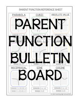 Pre Calculus Algebra 2 Parent Function Bulletin Board