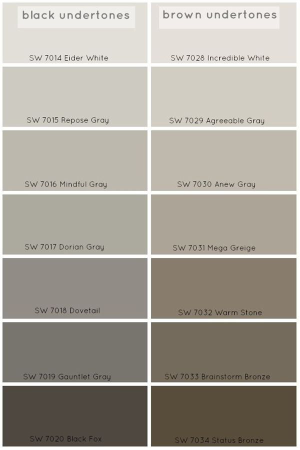 Best 25+ Gray brown paint ideas on Pinterest | Brown paint, Brown ...