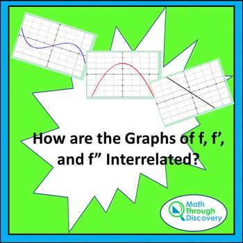 Using the graphing calculator, students learn how thegraphs of the first and second derivatives describe thebehavior of the original function. The activity iscomposed of four parts. Students make observationsbased upon a series of questions about increasing,decreasing, extrema, and concavity