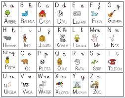 abecedario en catalán primer cicle inicial