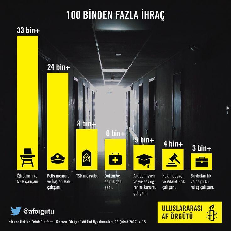 Türkiye: Darbe girişiminin ardından en az 100 bin kamu çalışanı karanlık bir gelecekle karşı karşıya - Uluslararası Af Örgütü
