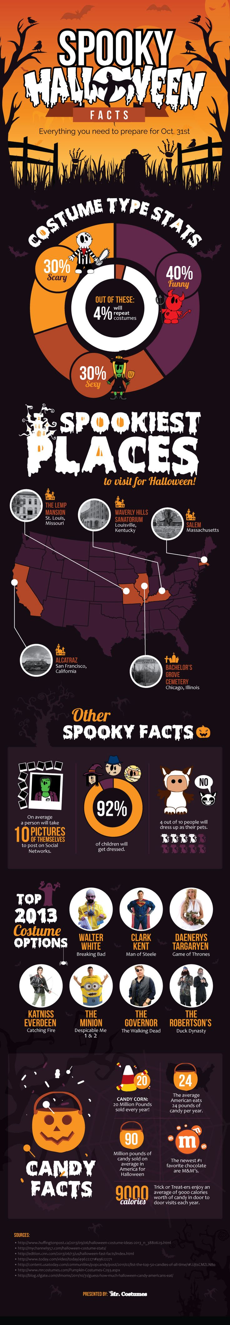 Fun and Spooky Halloween Facts - Mr. Costumes Blog