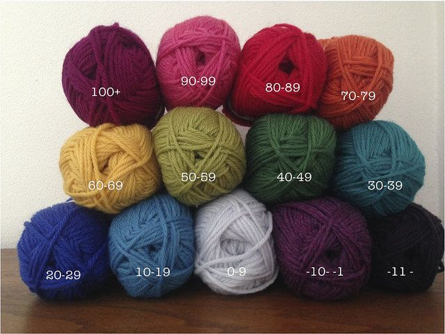 yarn barn yarn colors the o jays crafts html time forward yarn ...