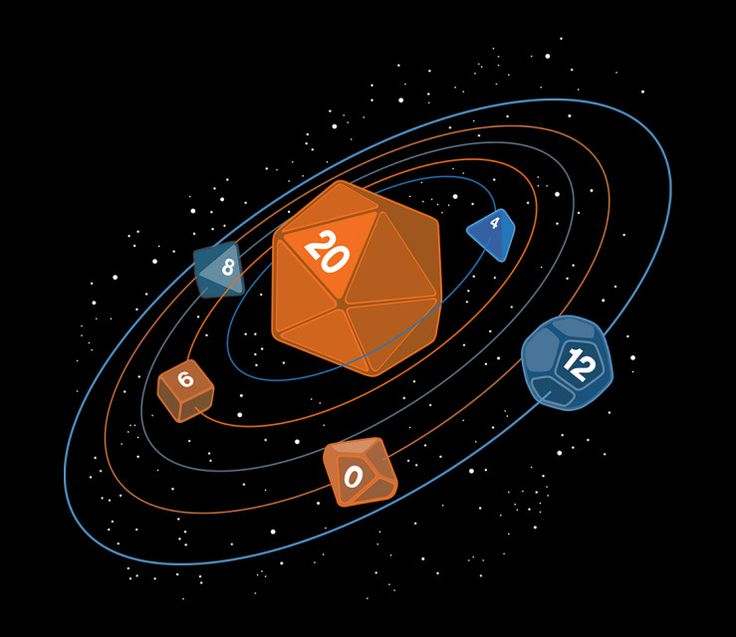 "Creating this design, I was thinking about how a set of dice are like a system.  A solar system?  Yeah!  That works!  In trying to name it I thought all the dice should be their max value or ""critical"" so ""Critical Space!"" @teefury"