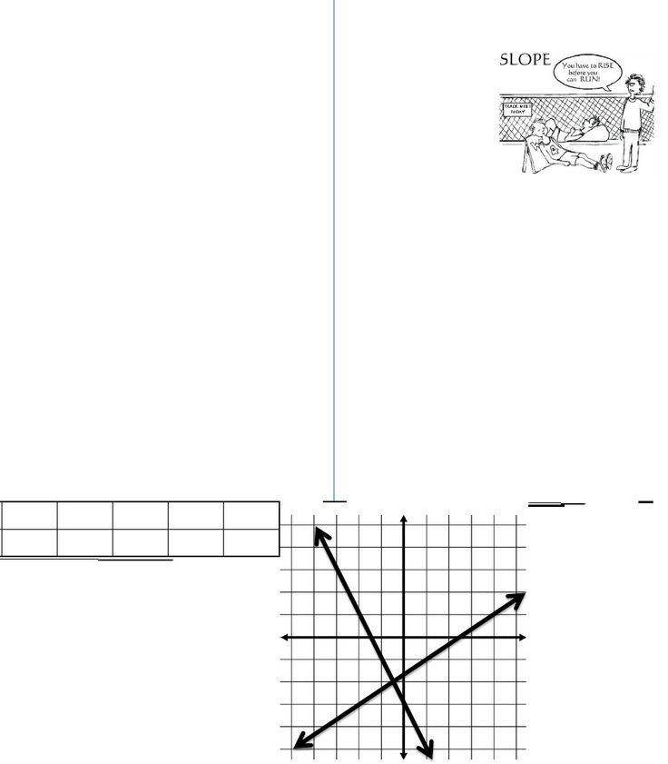 Stations Classroom Design Definition ~ Best images about algebra slope on pinterest