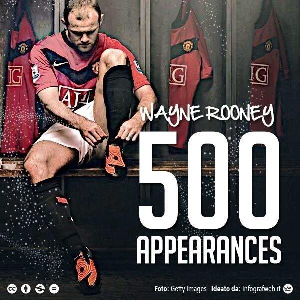 Anglik osiągnął coś niesamowitego w Manchesterze United • Wayne Rooney rozegrał 500 mecz w barwach Man Utd • Wejdź i zobacz więcej >> #manchesterunited #manutd #rooney #football #soccer #sports #pilkanozna