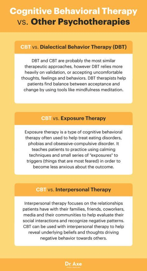 cognitivebehavioral therapy theories of psychotherapy series