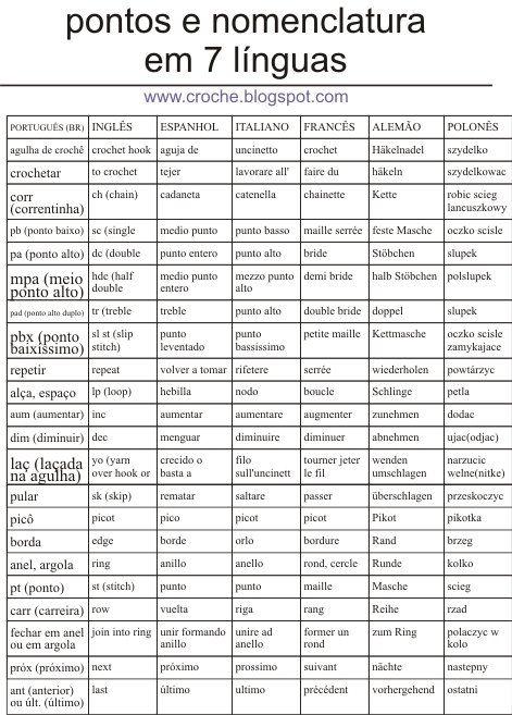 FALANDO DE CROCHET: TABELA DE PONTOS DE CROCHET EM  7 LÍNGUAS