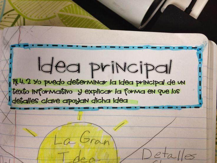 Teaching Main Idea Using Informational Books in Spanish/Encontrando la idea principal usando textos informativos