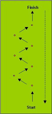 Weave in/out. This is an excellent drill for developing lateral (sideways) agility.