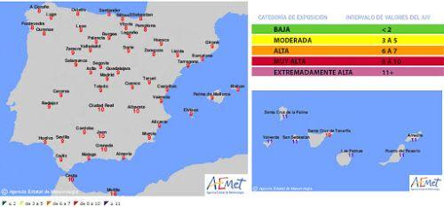 AEMET ofrece servicios y productos especializados en la temporada estival