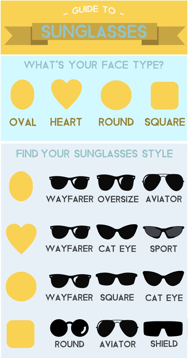 How to wear sunglasses How to choose your sunglasses by ...