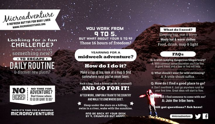 Everything You Ever Needed to Know About Microadventures