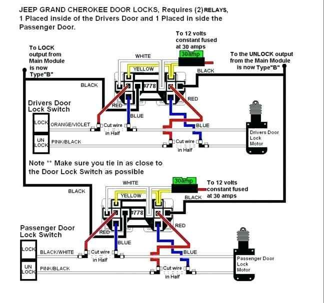 1989 f250 starter wiring diagram  description wiring