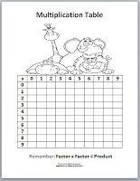 50766 best Math for Fourth Grade images on Pinterest