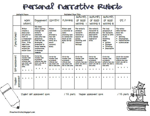 narrative writing prompts 5th grade You will enjoy using these expository & narrative writing prompts perfect for your third, fourth grade, and fifth grade students there are 50 expository and narrative prompts.