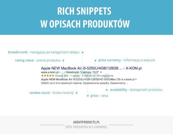 Rich snippets w opisach produktów